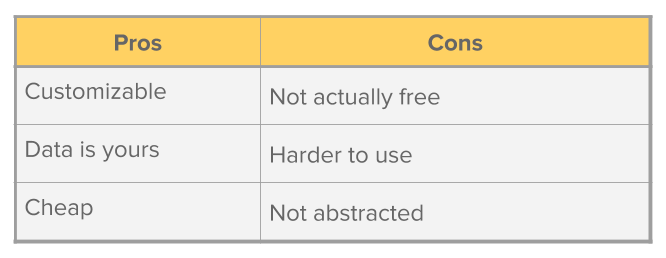pros and cons table for self-hosted solutions